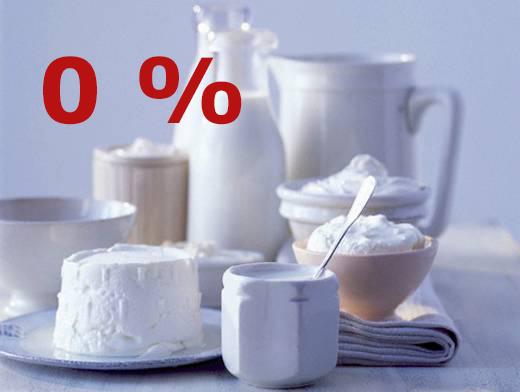 Обезжиренные продукты: польза или вред. Вести 24